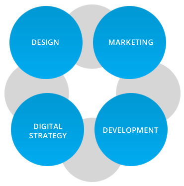 strategy-web-design